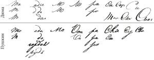 Сравнение почерков Пушкина и Дюма