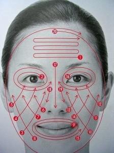 массаж лица для красоты